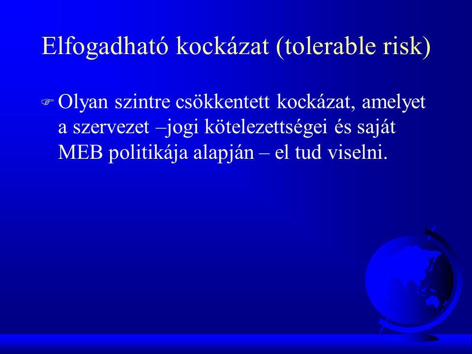 Elfogadható kockázat (tolerable risk)