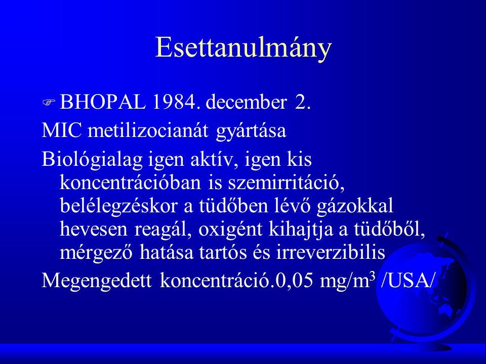 Esettanulmány BHOPAL 1984. december 2. MIC metilizocianát gyártása