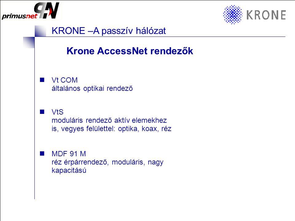 Krone AccessNet rendezők