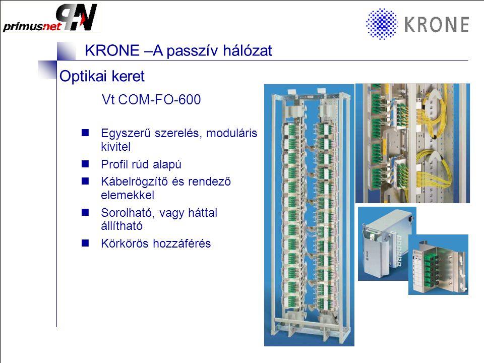 Optikai keret Vt COM-FO-600 Egyszerű szerelés, moduláris kivitel