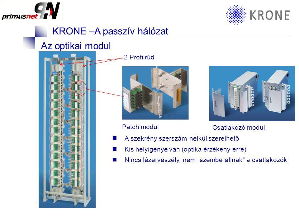 Az optikai modul 2 Profilrúd Patch modul Csatlakozó modul