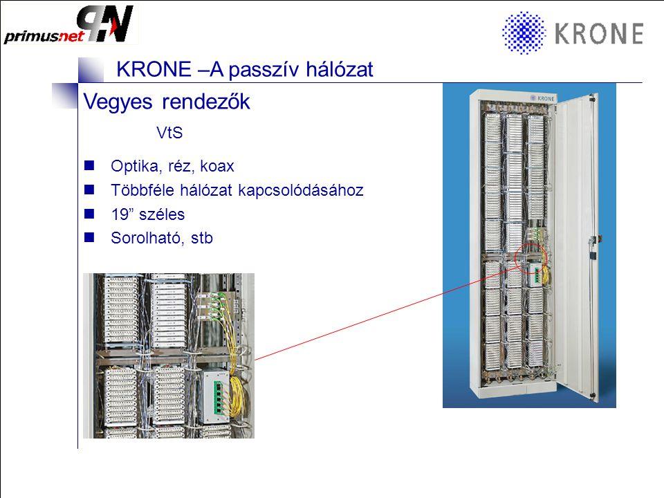 Vegyes rendezők VtS Optika, réz, koax Többféle hálózat kapcsolódásához