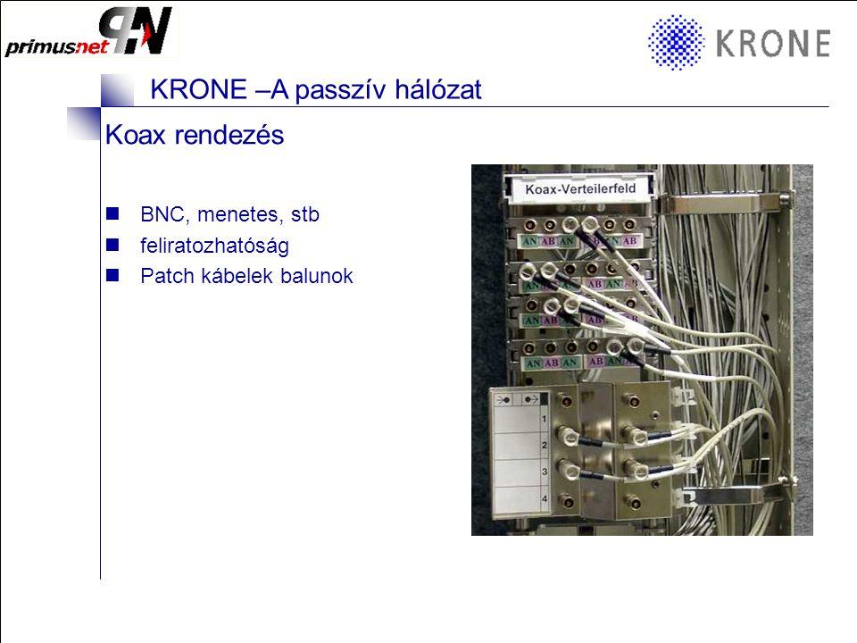 Koax rendezés BNC, menetes, stb feliratozhatóság Patch kábelek balunok