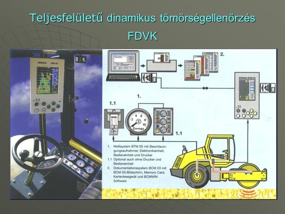 Teljesfelületű dinamikus tömörségellenőrzés FDVK