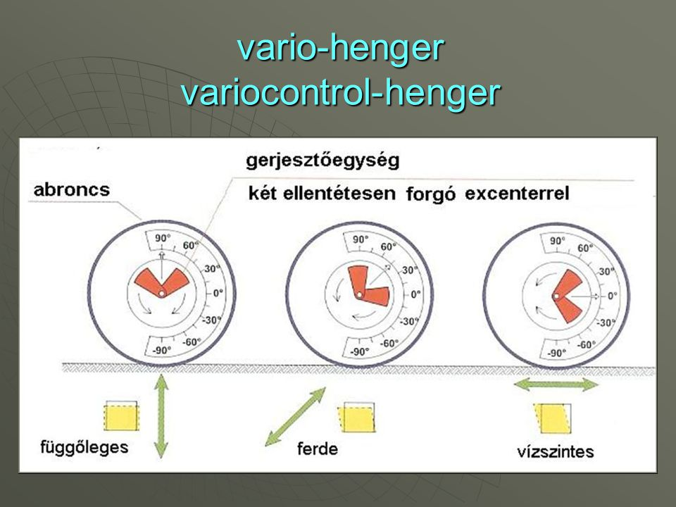 vario-henger variocontrol-henger