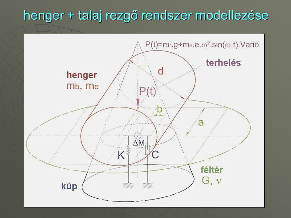 henger + talaj rezgő rendszer modellezése