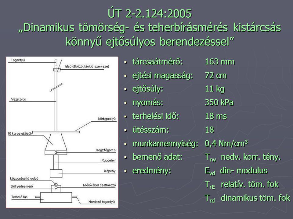 """ÚT 2-2.124:2005 """"Dinamikus tömörség- és teherbírásmérés kistárcsás könnyű ejtősúlyos berendezéssel"""