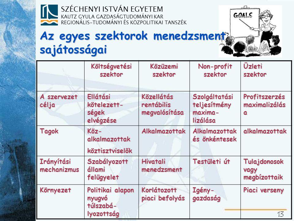 3. hét: A non-business szféra helye, szerepe, sajátosságai a hálózati gazdaságban (Dinya 2004. 39-48.)