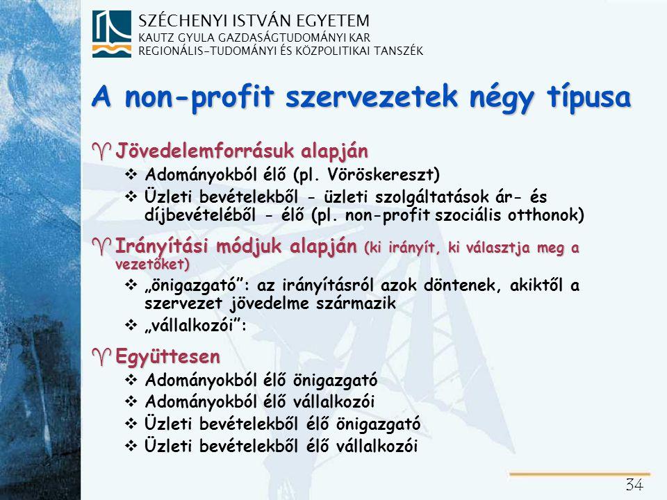 A magyar non-profit szektor pénzügyi forrásai (2001)