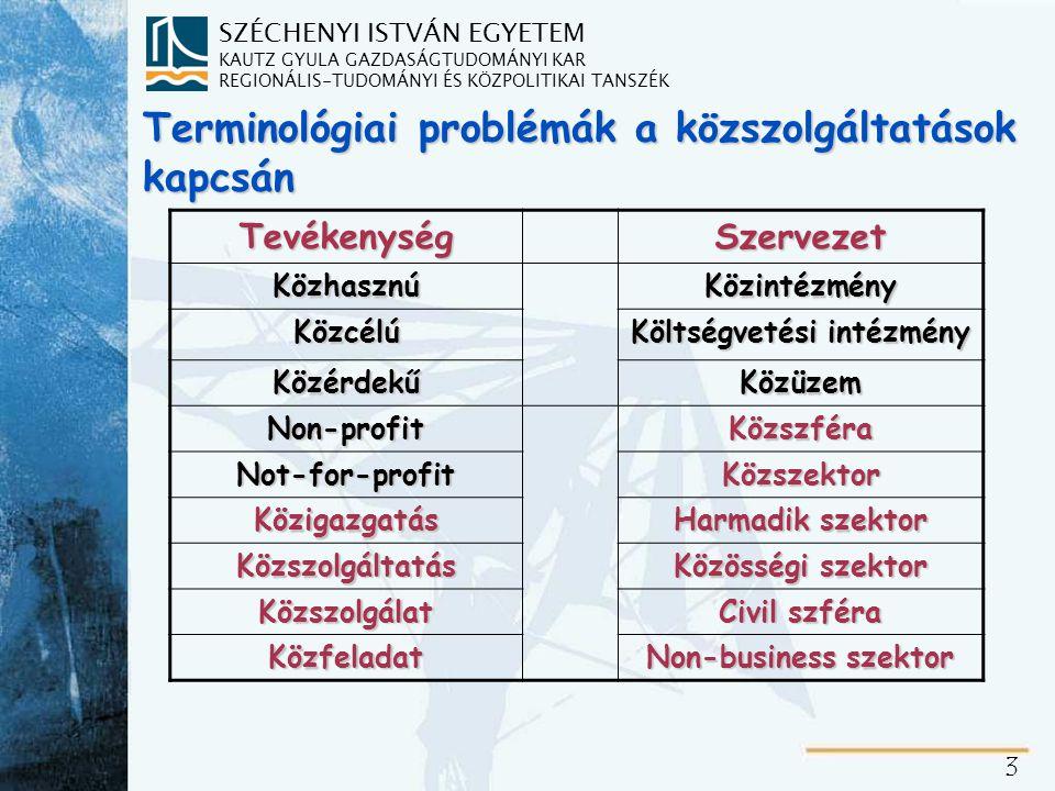 A gazdasági szereplők által előállított javak kategorizálása/1.