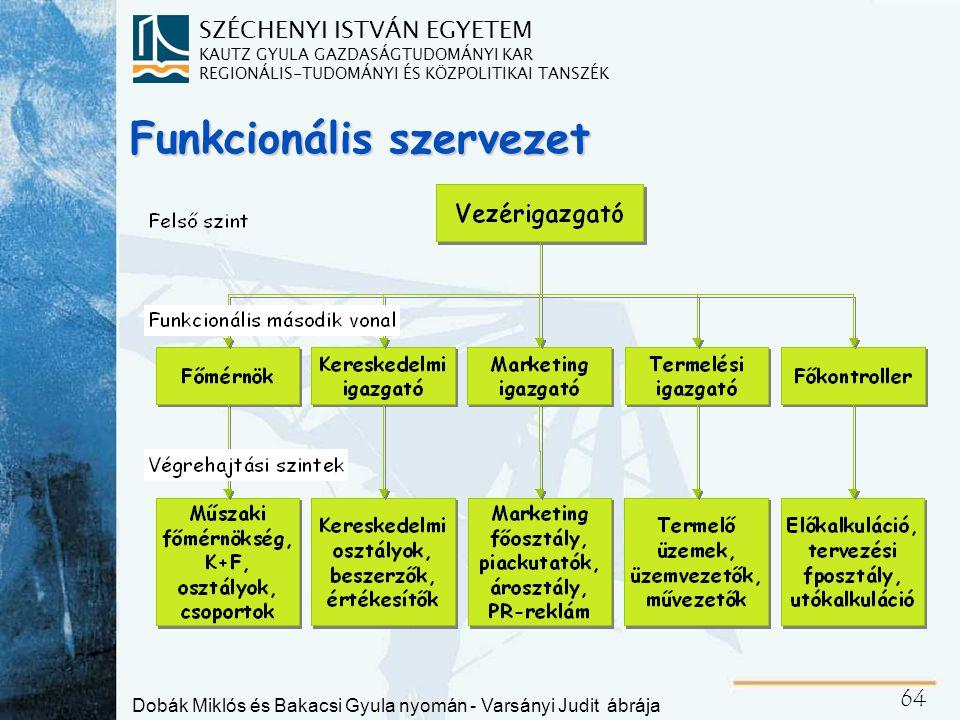 Funkcionális törzskari szervezet