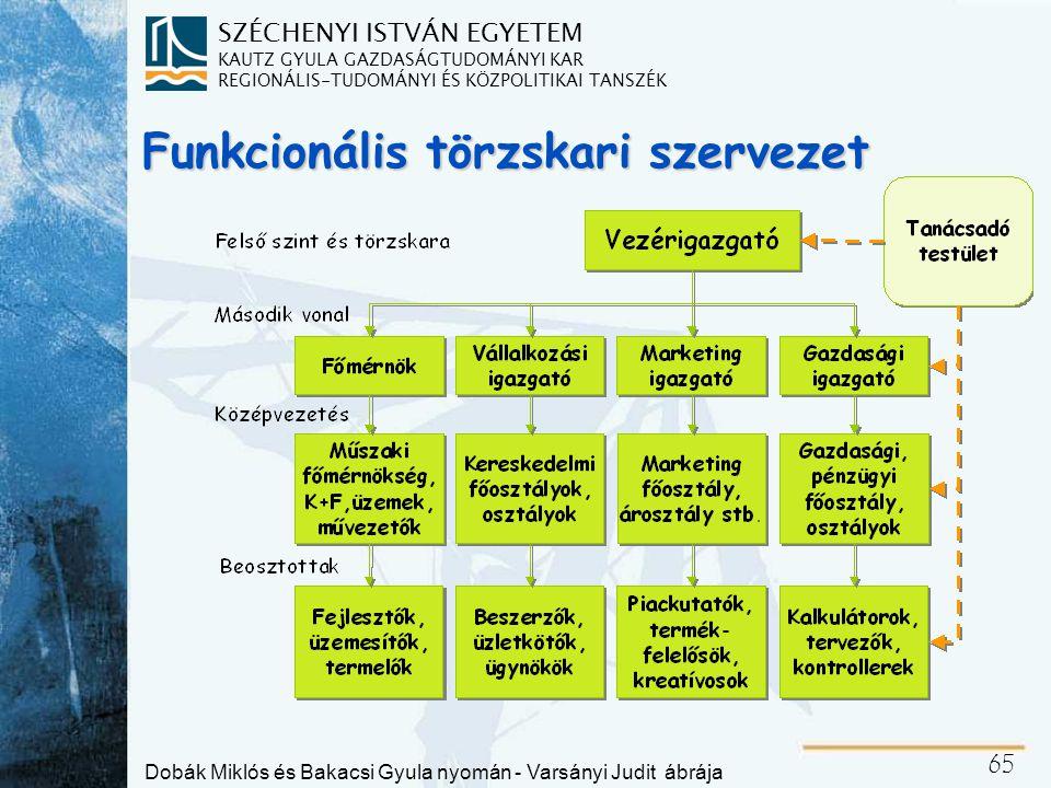 Többdimenziós szervezetek: Mátrixszervezet (Termék elvű mátrix, Projekt mátrixok)