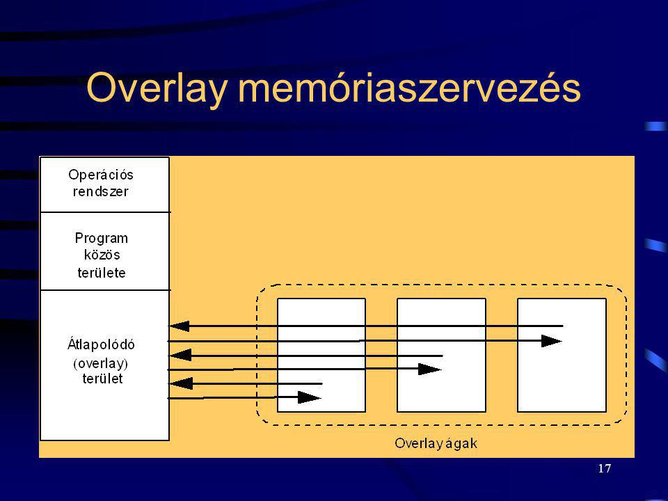 Overlay memóriaszervezés