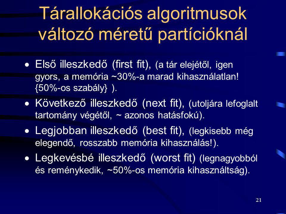Tárallokációs algoritmusok változó méretű partícióknál