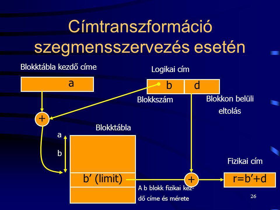 Címtranszformáció szegmensszervezés esetén