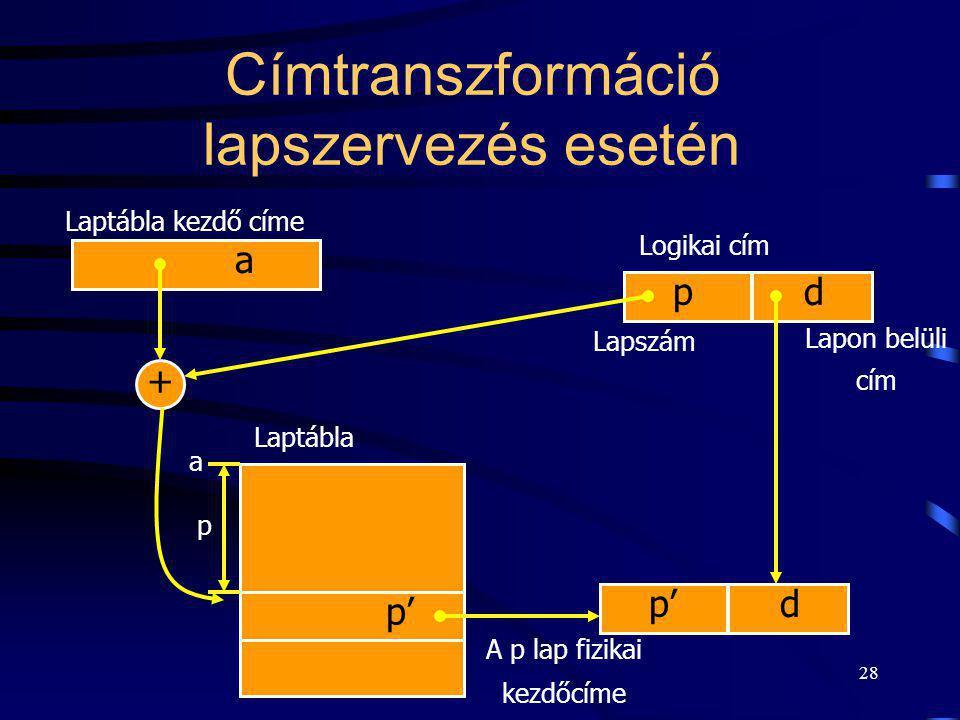 Címtranszformáció lapszervezés esetén