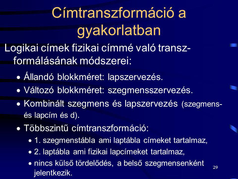 Címtranszformáció a gyakorlatban