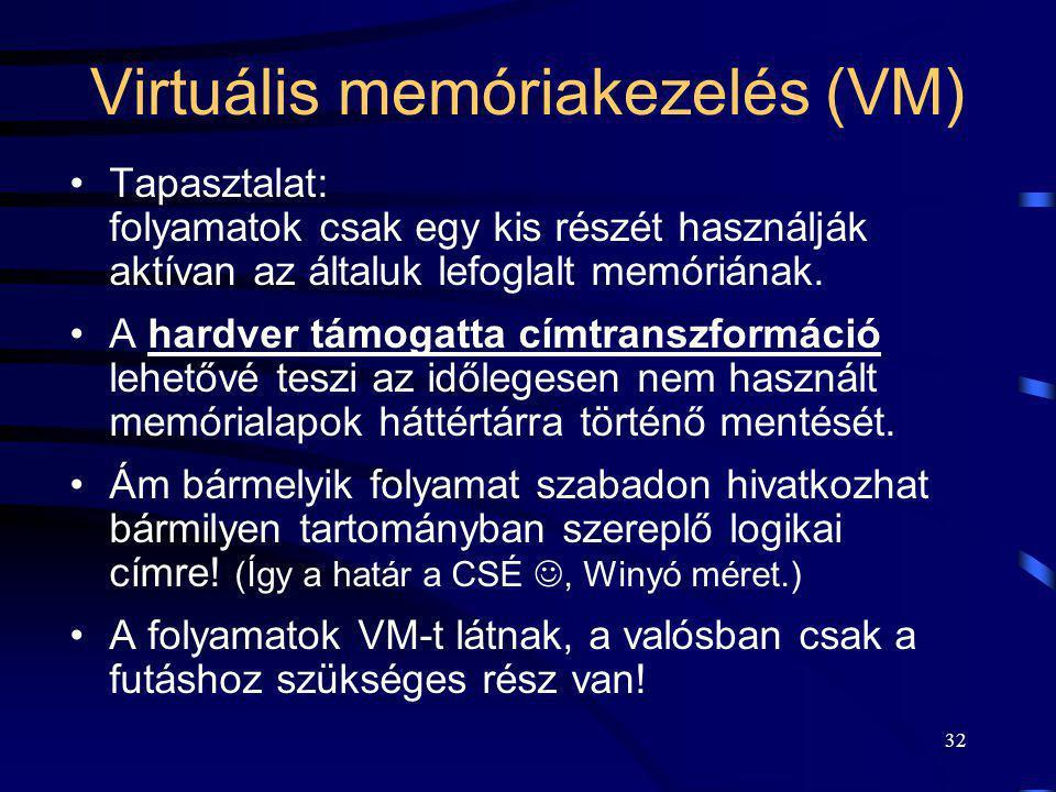 Virtuális memóriakezelés (VM)