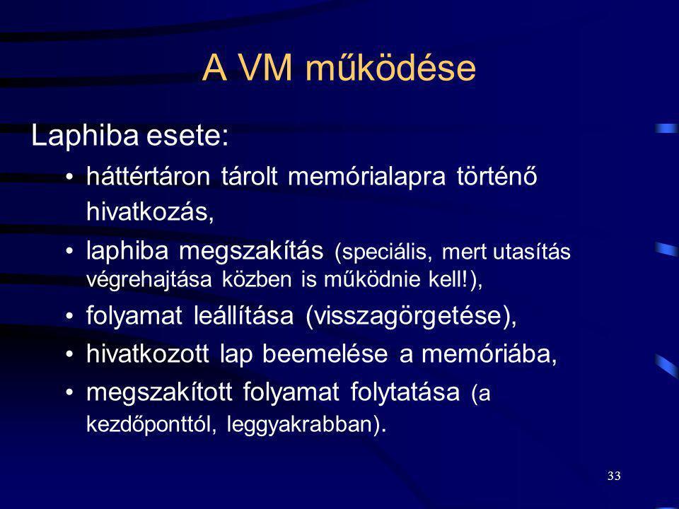 A VM működése Laphiba esete: