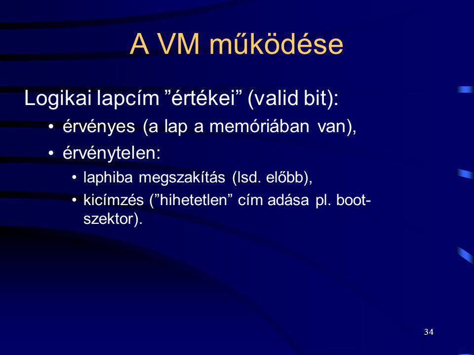 A VM működése Logikai lapcím értékei (valid bit):