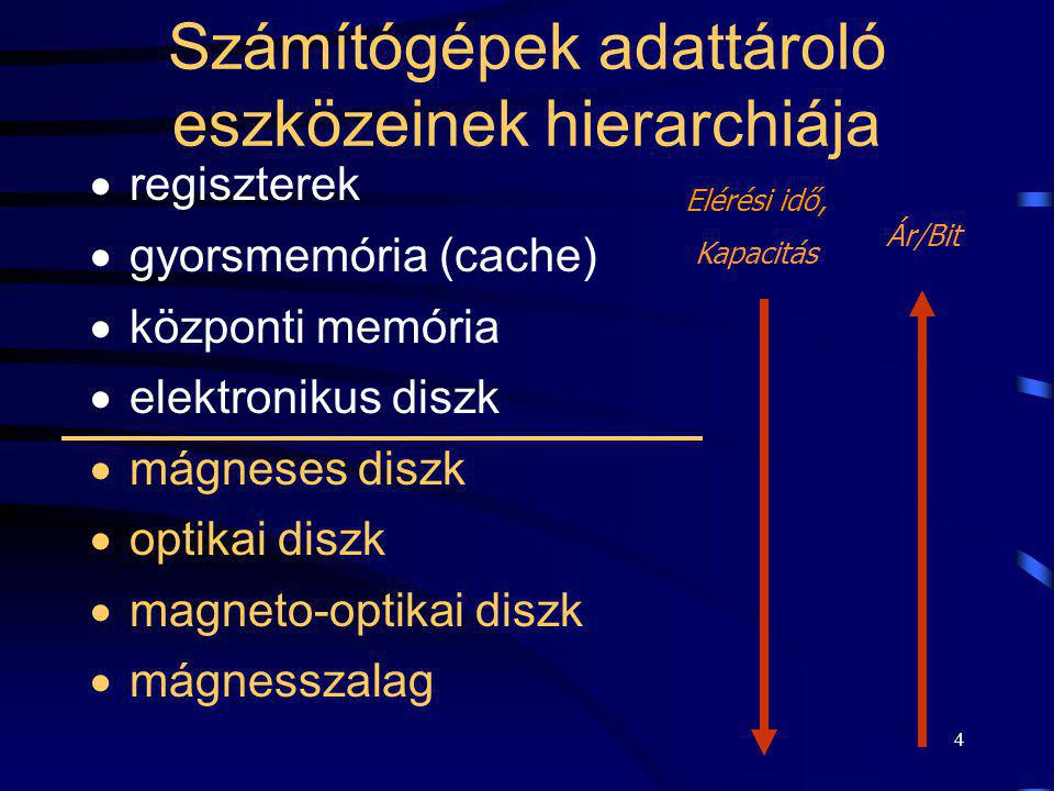 Számítógépek adattároló eszközeinek hierarchiája