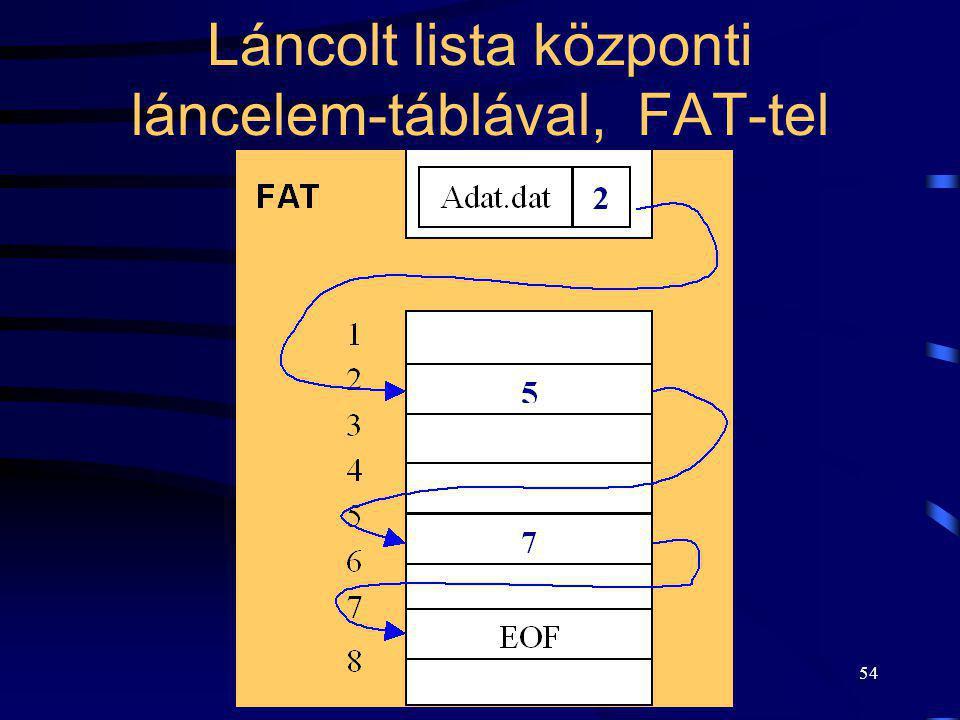 Láncolt lista központi láncelem-táblával, FAT-tel