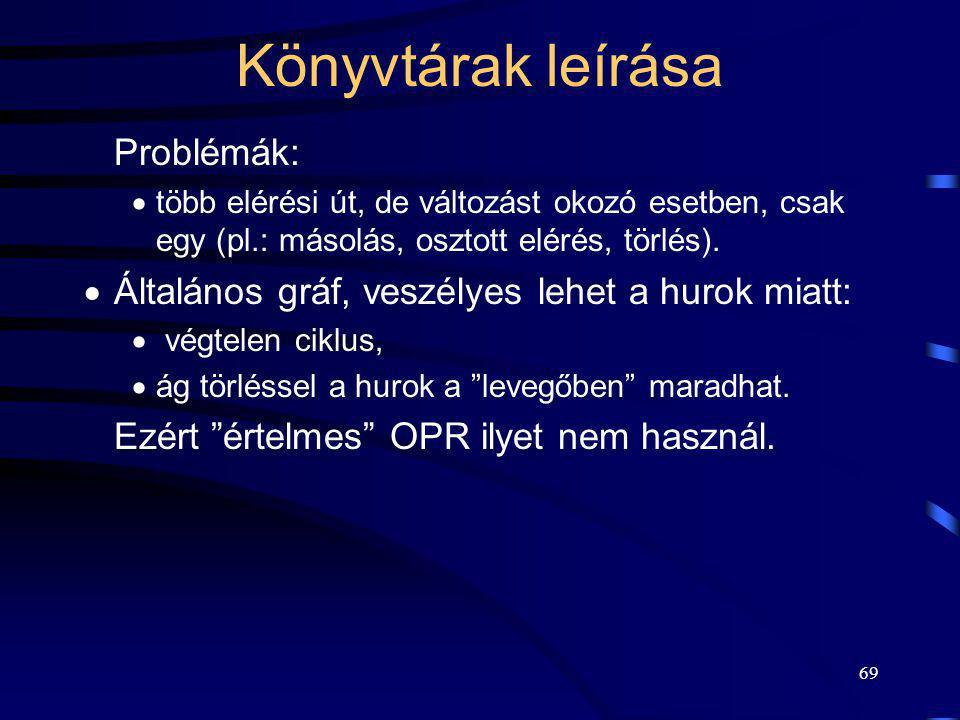 Könyvtárak leírása Problémák: