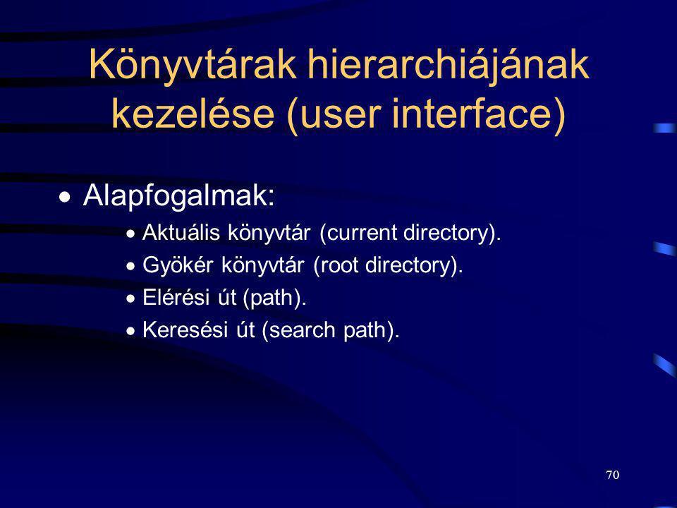 Könyvtárak hierarchiájának kezelése (user interface)