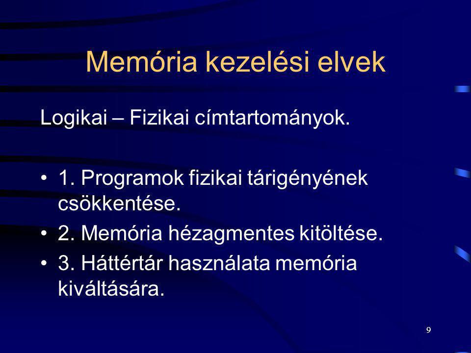 Memória kezelési elvek