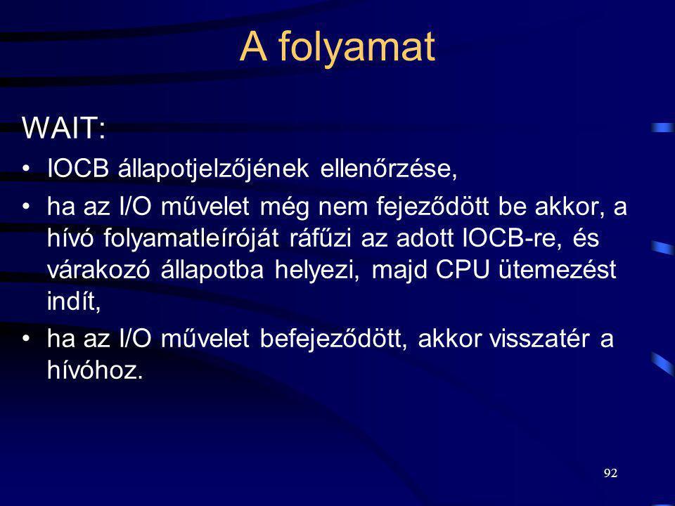 A folyamat WAIT: IOCB állapotjelzőjének ellenőrzése,