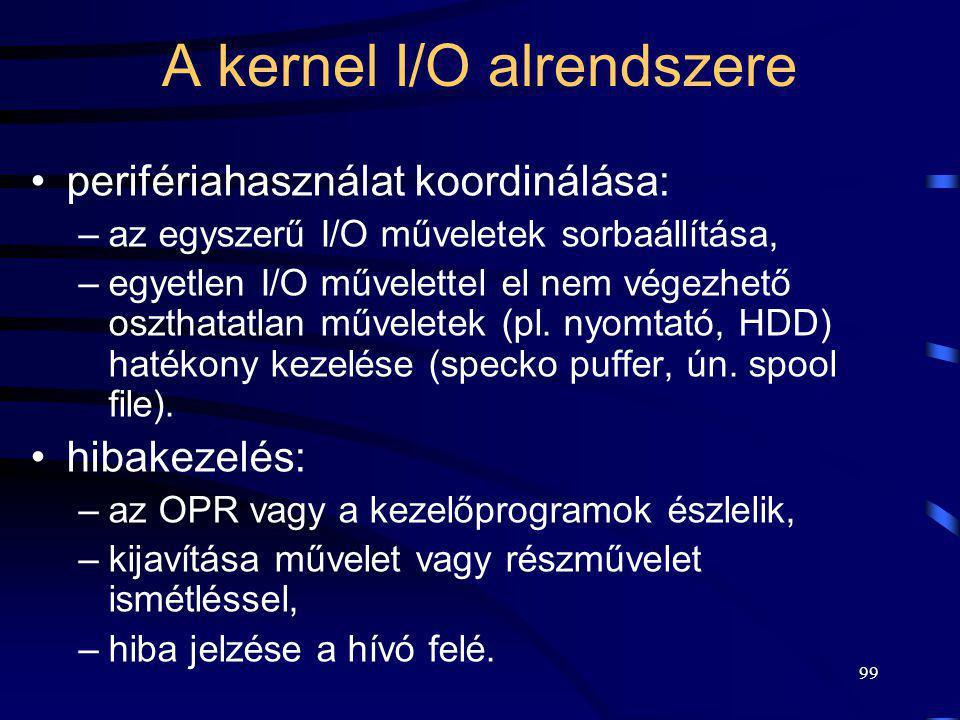 A kernel I/O alrendszere