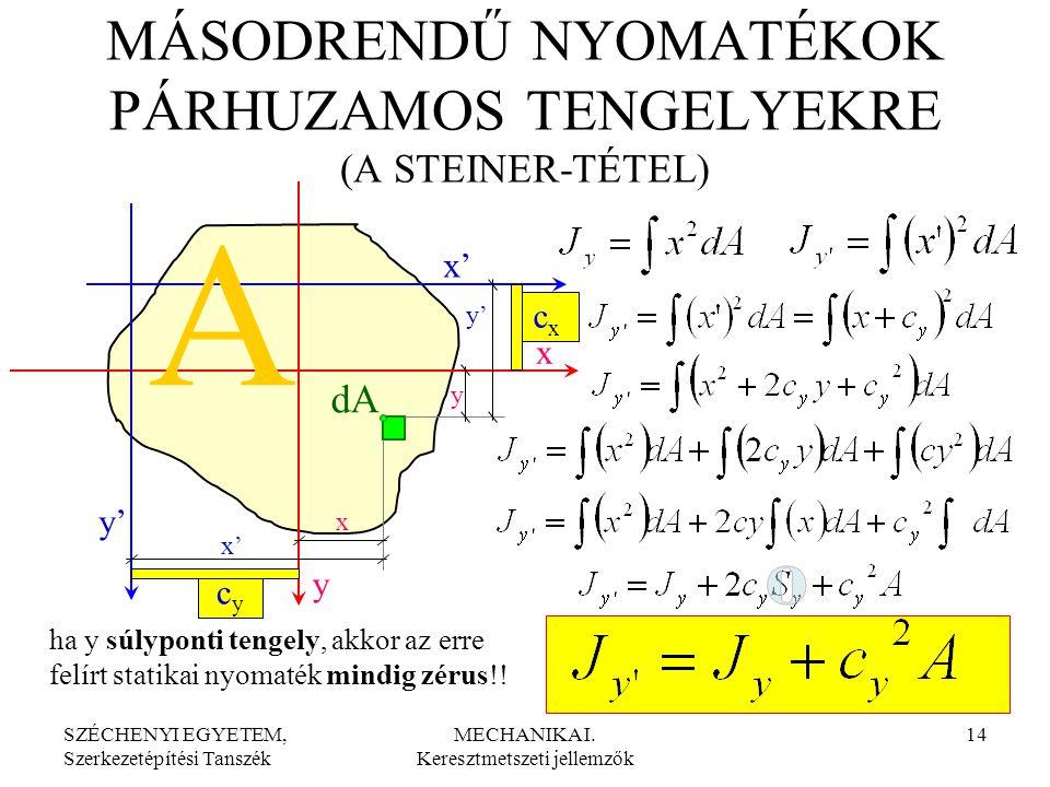 MÁSODRENDŰ NYOMATÉKOK PÁRHUZAMOS TENGELYEKRE (A STEINER-TÉTEL)