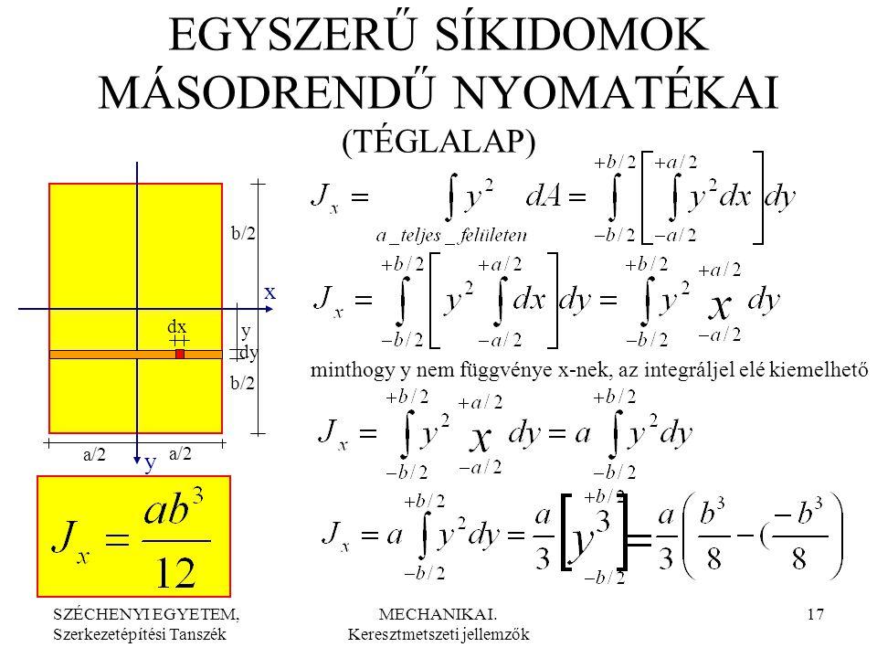 EGYSZERŰ SÍKIDOMOK MÁSODRENDŰ NYOMATÉKAI (TÉGLALAP)