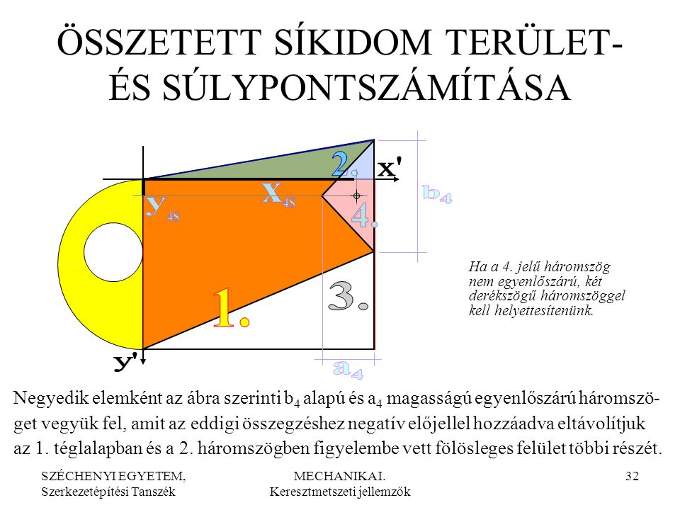 ÖSSZETETT SÍKIDOM TERÜLET- ÉS SÚLYPONTSZÁMÍTÁSA