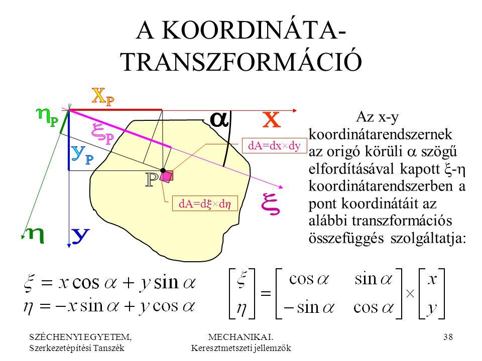 A KOORDINÁTA-TRANSZFORMÁCIÓ