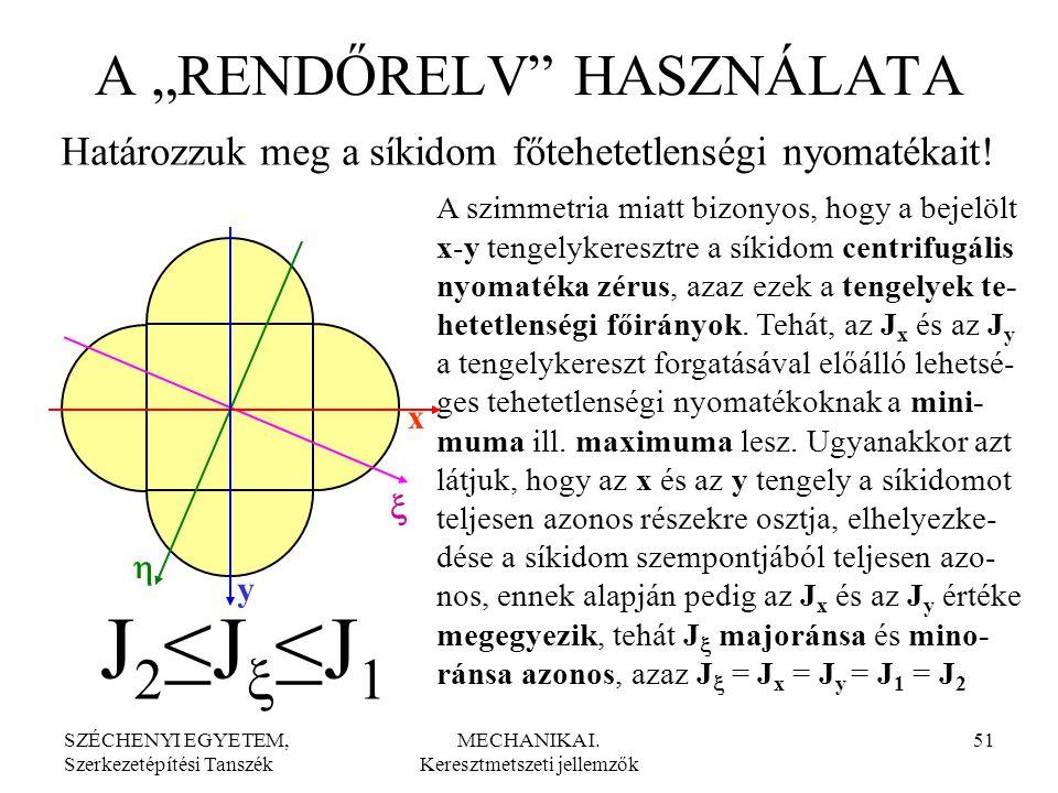"""A """"RENDŐRELV HASZNÁLATA"""