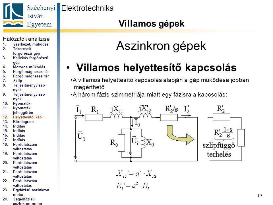 Aszinkron gépek Villamos helyettesítő kapcsolás Villamos gépek