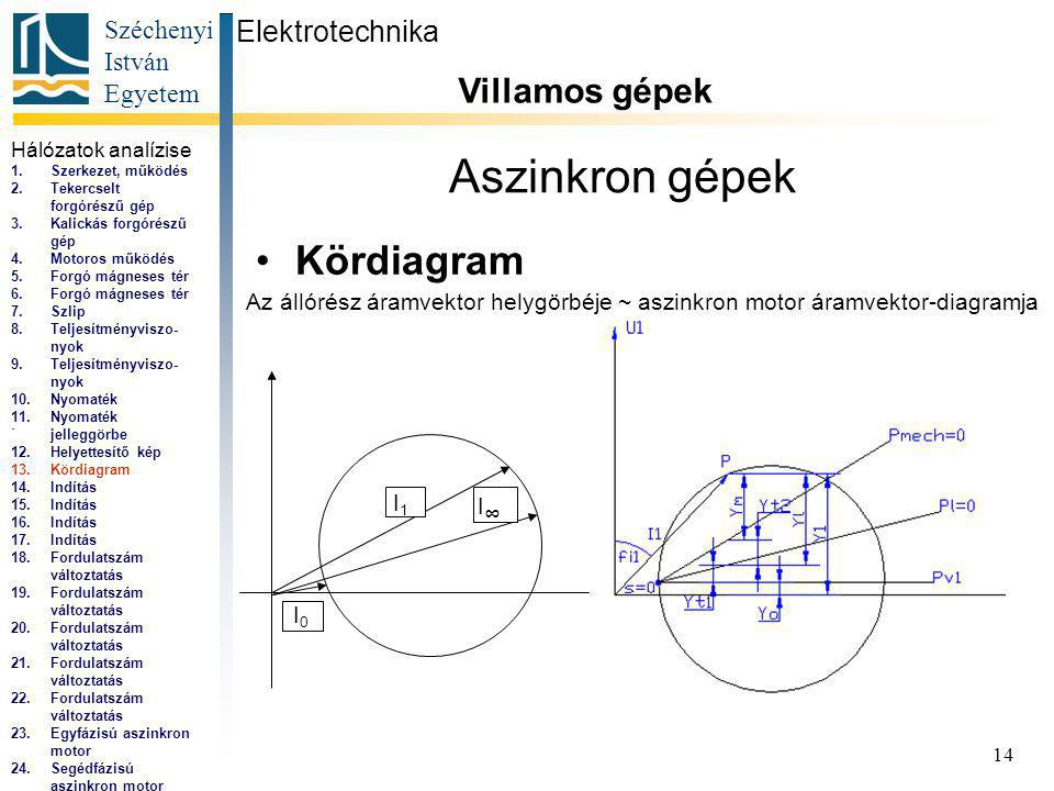 Aszinkron gépek Kördiagram Villamos gépek Elektrotechnika