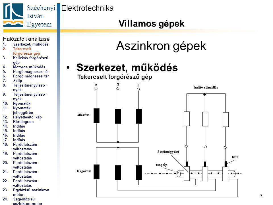 Aszinkron gépek Szerkezet, működés Villamos gépek Elektrotechnika