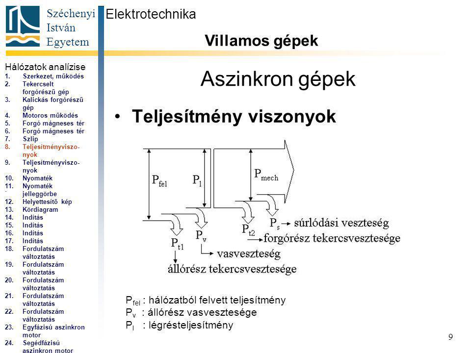 Aszinkron gépek Teljesítmény viszonyok Villamos gépek Elektrotechnika