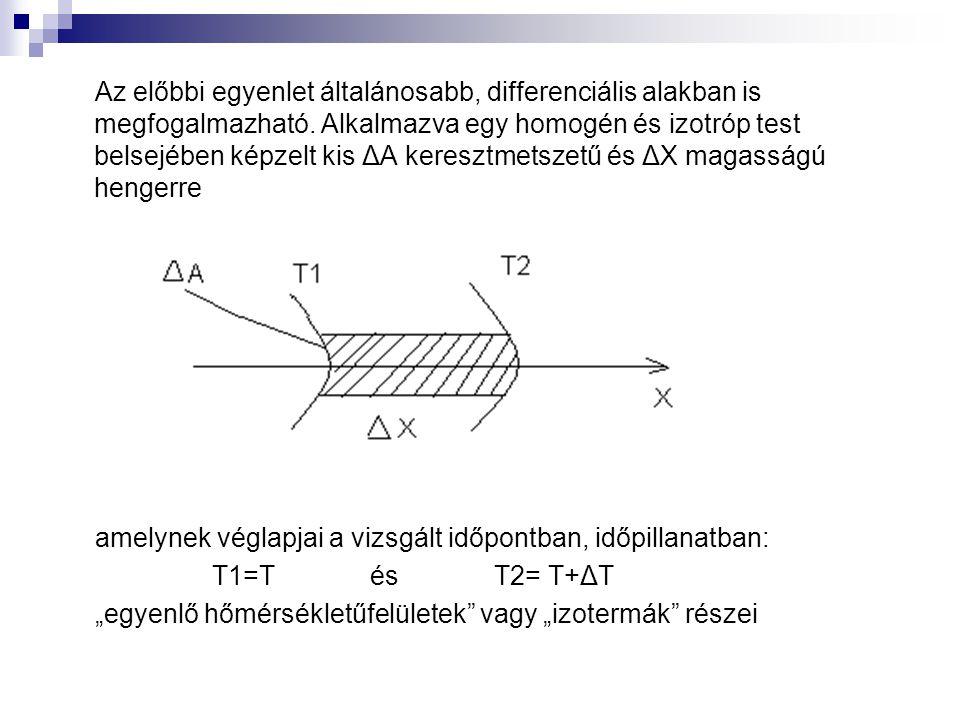 Az előbbi egyenlet általánosabb, differenciális alakban is megfogalmazható. Alkalmazva egy homogén és izotróp test belsejében képzelt kis ΔA keresztmetszetű és ΔX magasságú hengerre