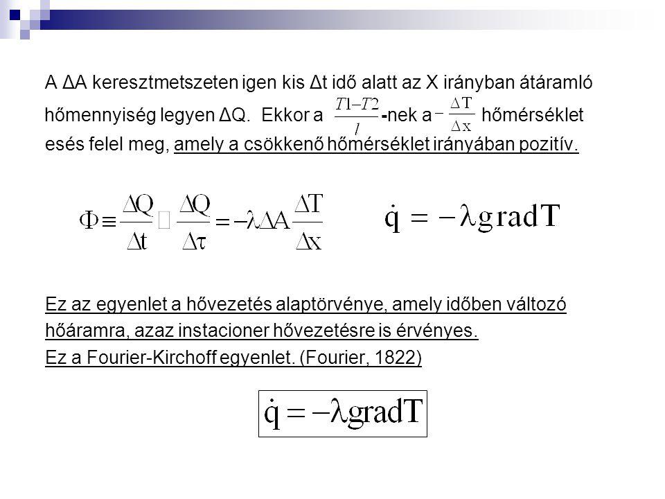 A ΔA keresztmetszeten igen kis Δt idő alatt az X irányban átáramló hőmennyiség legyen ΔQ. Ekkor a -nek a hőmérséklet