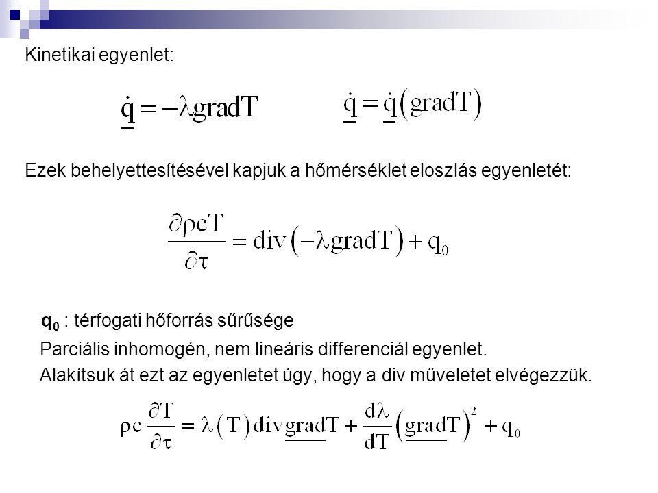 q0 : térfogati hőforrás sűrűsége
