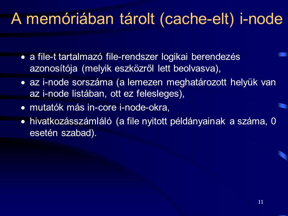 A memóriában tárolt (cache-elt) i-node