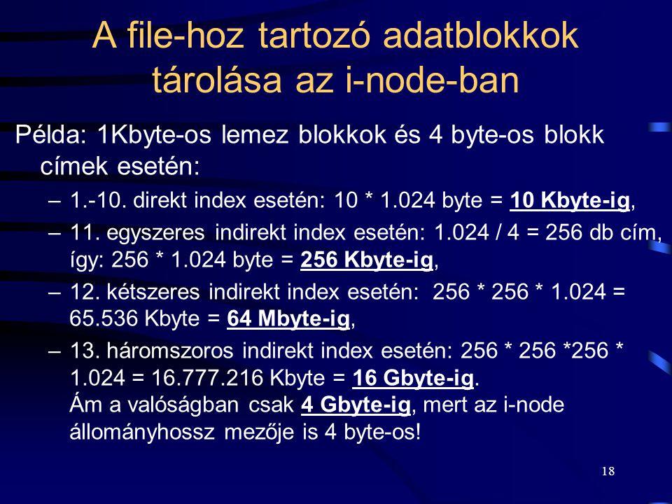 A file-hoz tartozó adatblokkok tárolása az i-node-ban