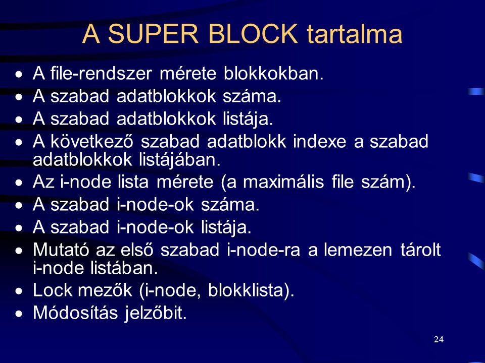 A SUPER BLOCK tartalma A file-rendszer mérete blokkokban.