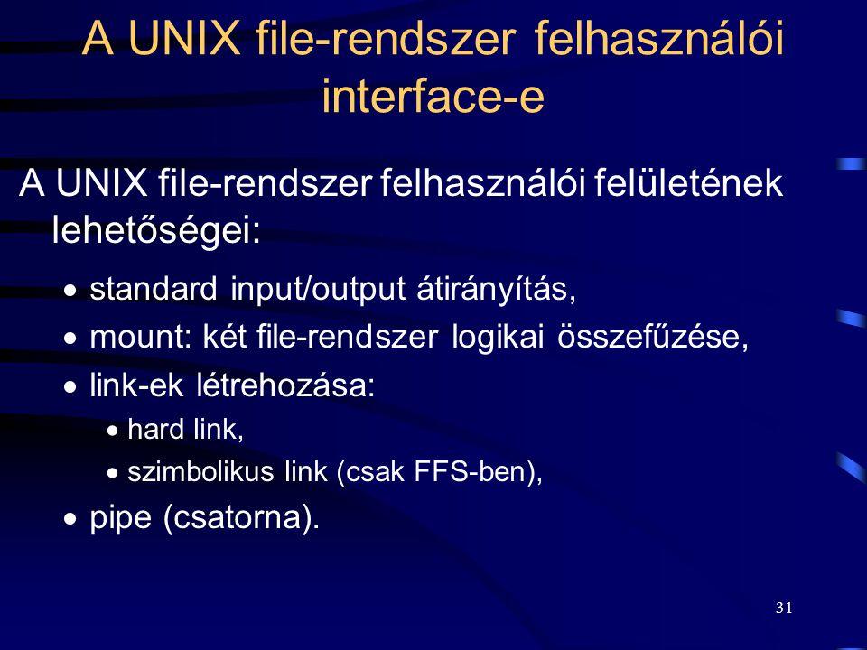 A UNIX file-rendszer felhasználói interface-e