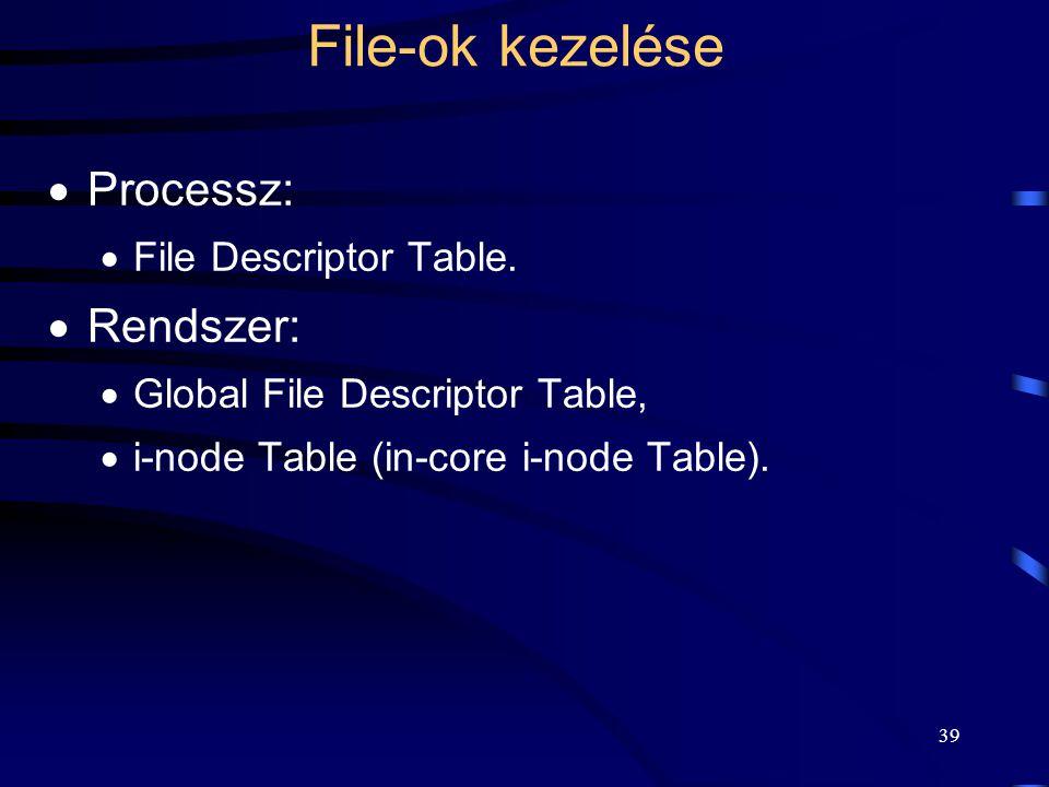 File-ok kezelése Processz: Rendszer: File Descriptor Table.