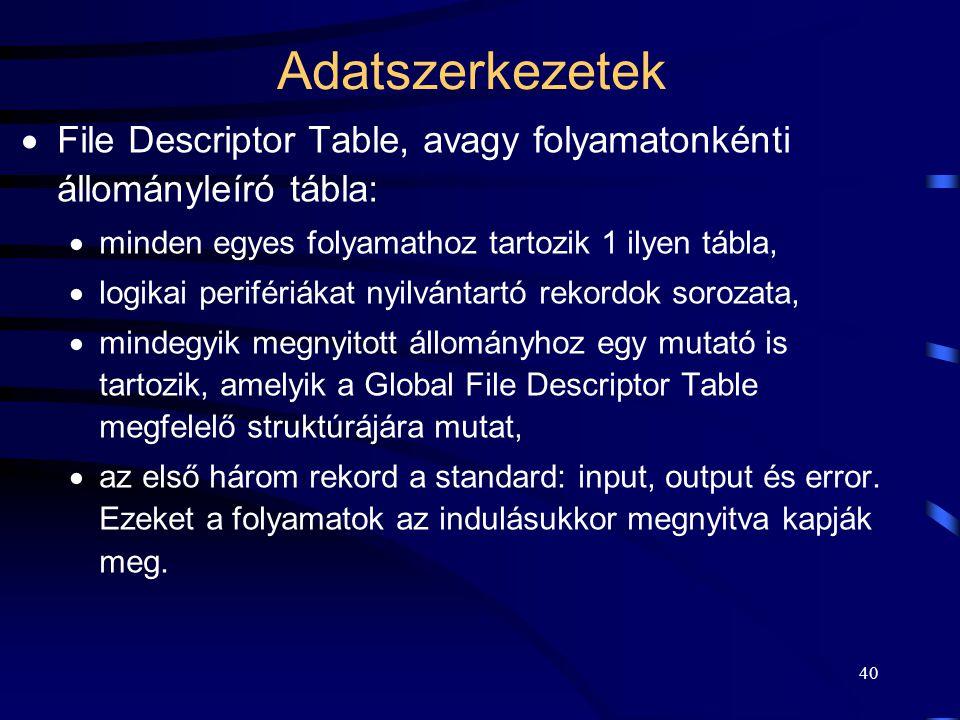 Adatszerkezetek File Descriptor Table, avagy folyamatonkénti állományleíró tábla: minden egyes folyamathoz tartozik 1 ilyen tábla,