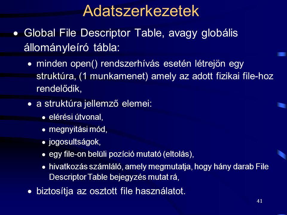 Adatszerkezetek Global File Descriptor Table, avagy globális állományleíró tábla: